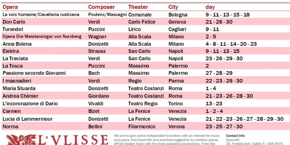 Italian Opera the April monthly program